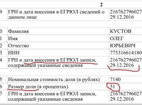Порядка 158 млн руб. истратят насодержание дорог Ярославля в 2017-ом